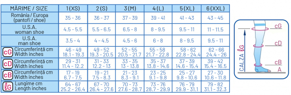 ciorapi compresivi marime tabel