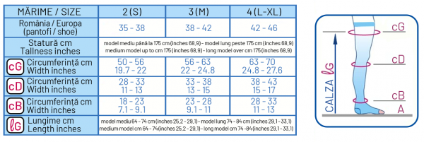 scudovaris tabel de mărimi k3