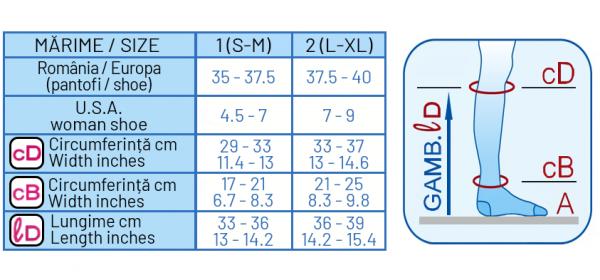 tabel de mărimi scudotex ultra ușoară